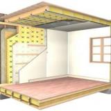 Как сделать шумоизоляцию стен и потолка в квартире?