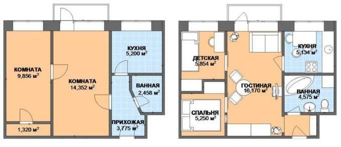 Варианты планировки двухкомнатных квартир в хрущевке